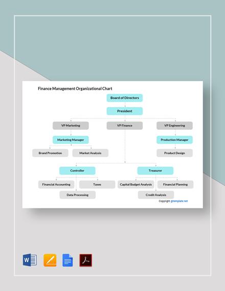 Free Finance Management Organizational Chart Template