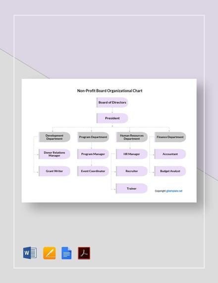 Free Non-Profit Board Organizational Chart Template