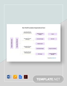 Free Non-Profit Foundation Organizational Chart Template