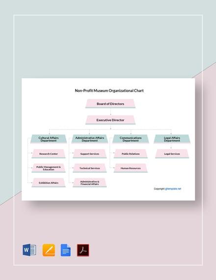 NonProfit Museum Organizational Chart