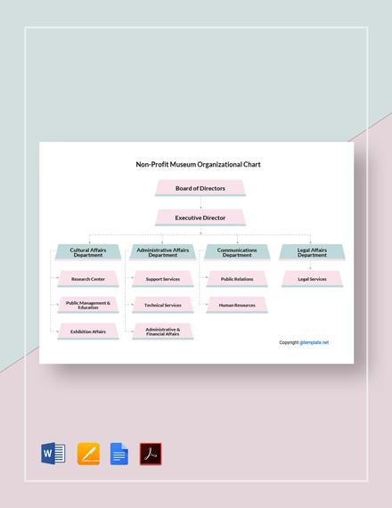 Free Non-Profit Museum Organizational Chart Template