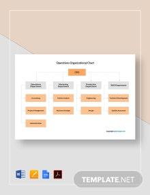 Free Sample Operations Organizational Chart Template