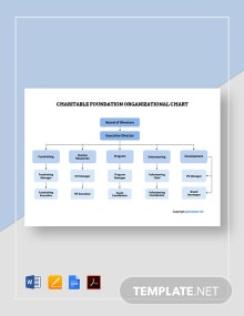 Free Charitable Foundation Organizational Chart Template