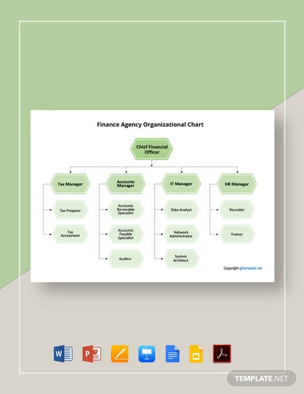 Free Finance Agency Organizational Chart Template