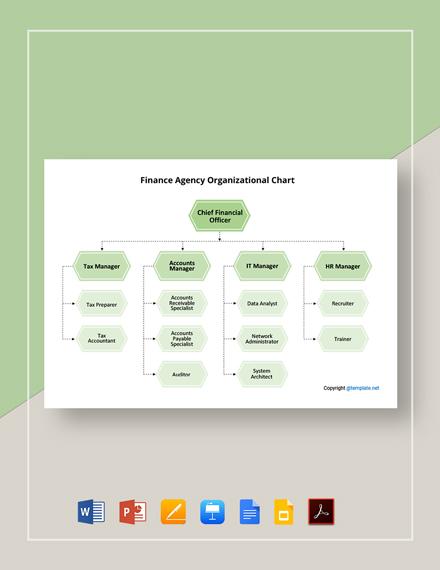 Free Finance Agency Organizational Chart Template