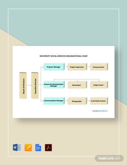 Free Non-Profit Social Services Organizational Chart Template