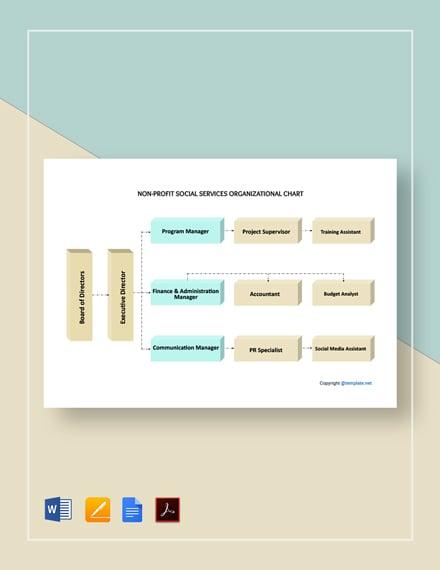 Non-Profit Social Services Organizational Chart Template