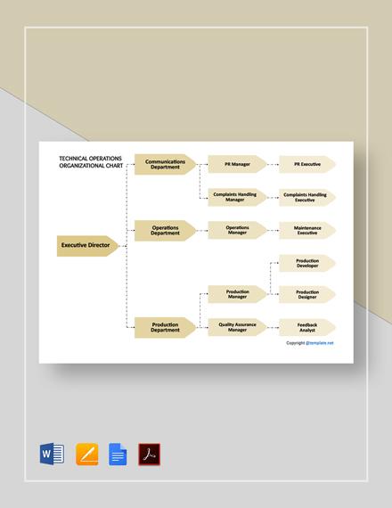 Free Technical Operations Organizational Chart Template