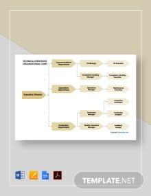 Free Technical Operations Organizational Chart Template