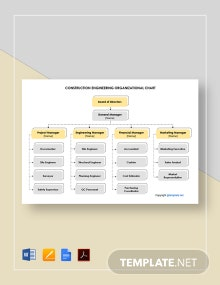Free Construction Engineering Organizational Chart Template