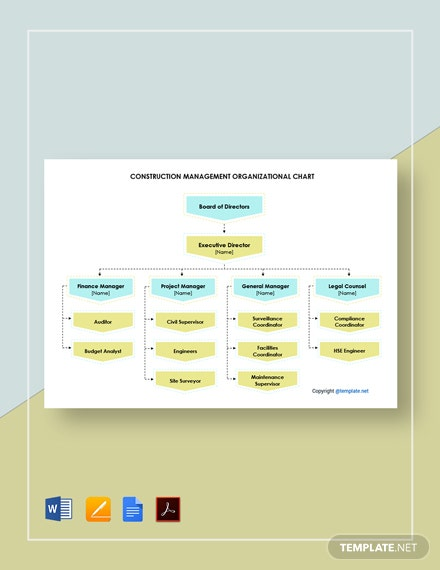 Free Construction Management Organizational Chart Template