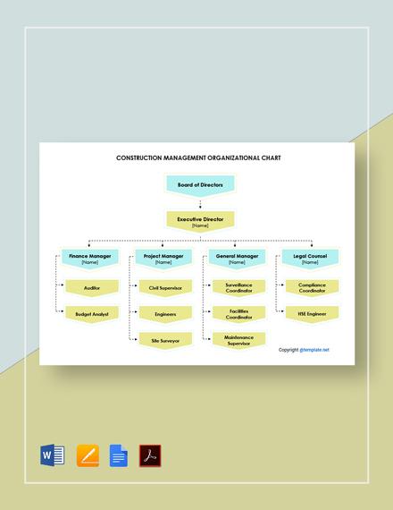 Construction Management Organizational Chart Template