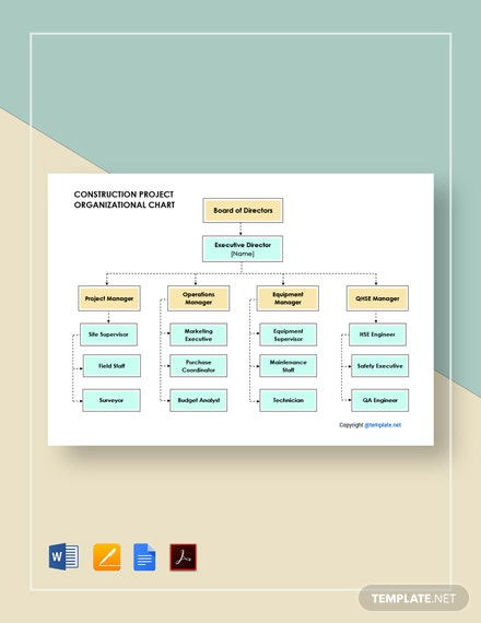 Construction Project Organizational Chart Template [Free PDF] - Google Docs, Word, Apple Pages