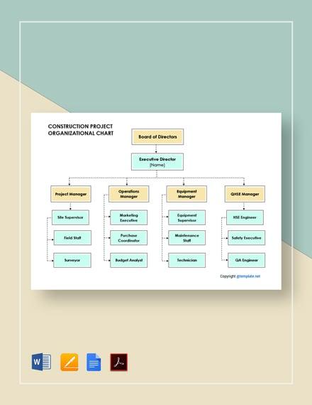 Construction Project Organizational Chart