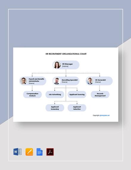 Free HR Recruitment Organizational Chart Template
