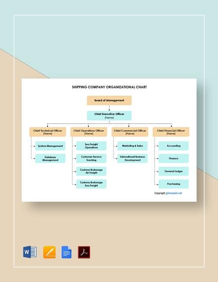Free Shipping Company Organizational Chart Template