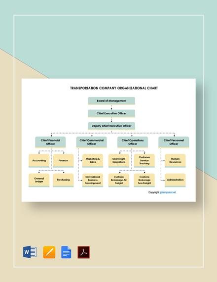 Free Transportation Company Organizational Chart Template