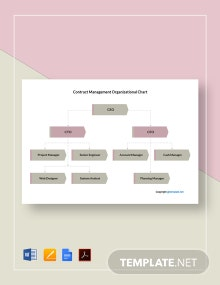 Free Contract Management Organizational Chart Template