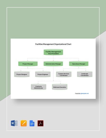 Free Facilities Management Organizational Chart Template