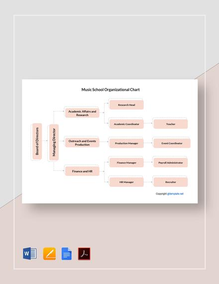 Free Music School Organizational Chart Template