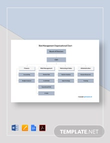Free Risk Management Organizational Chart Template