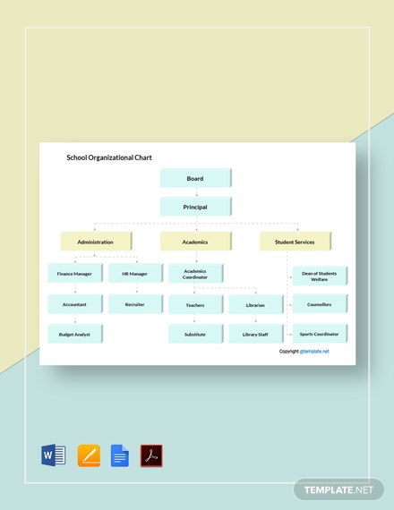 Free Sample School Organizational Chart Template