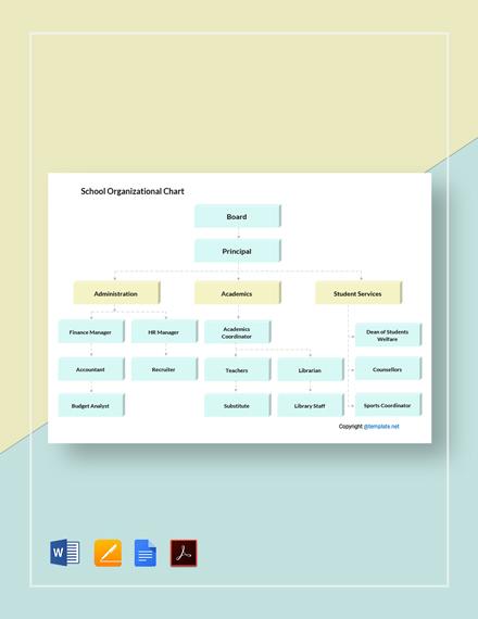 Free Sample School Organizational Chart Template