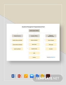 Free Academic Management Organizational Chart Template