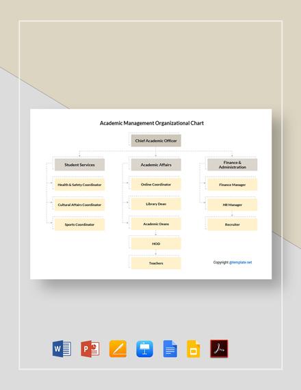 Free Academic Management Organizational Chart Template