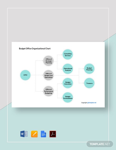 Free Budget Office Organizational Chart Template