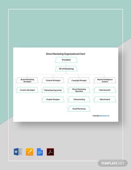 Free Direct Marketing Organizational Chart Template