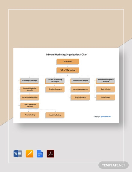 Free Inbound Marketing Organizational Chart Template
