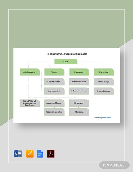 Free IT Administration Organizational Chart Template