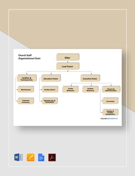 Free Church Staff Organizational Chart Template