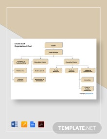 Free Church Staff Organizational Chart Template