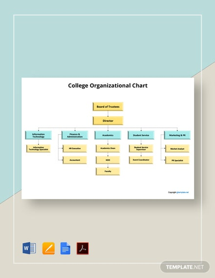 Free College Organizational Chart Template