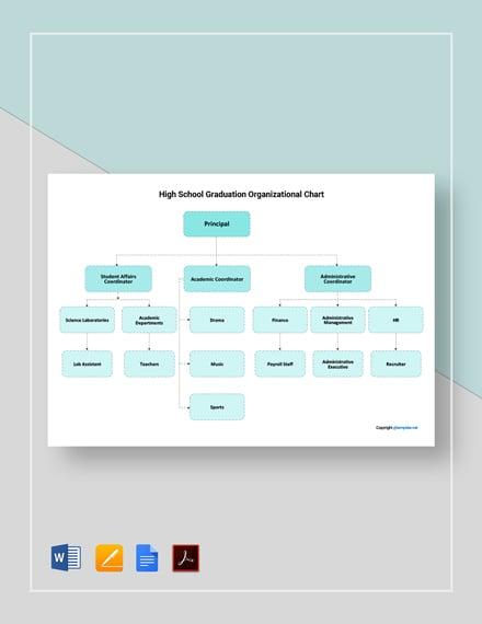 Free High School Graduation Organizational Chart Template