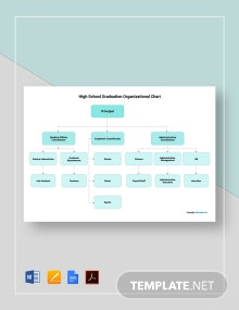 Free High School Graduation Organizational Chart Template