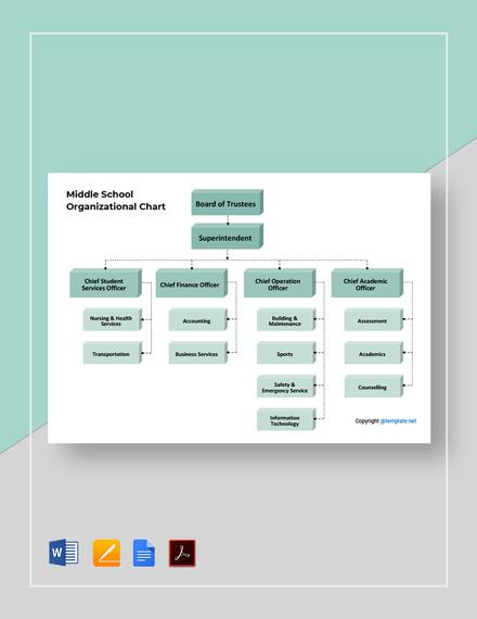 Free Middle School Organizational Chart Template