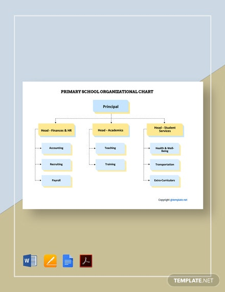 Free Primary School Organizational Chart Template