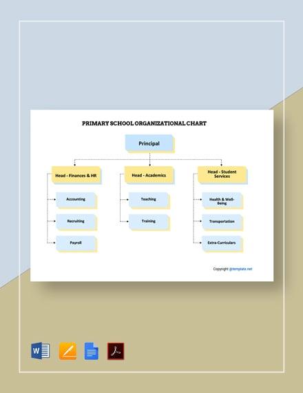 Primary School Organizational Chart