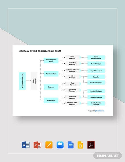 Free Company Outline Organizational Chart Template