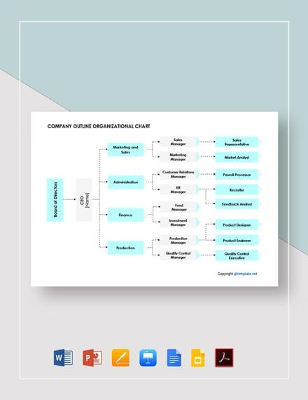 Company Outline Organizational Chart