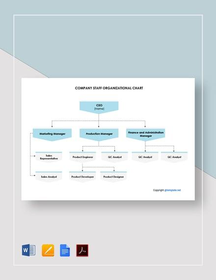Company Staff Organizational Chart Template