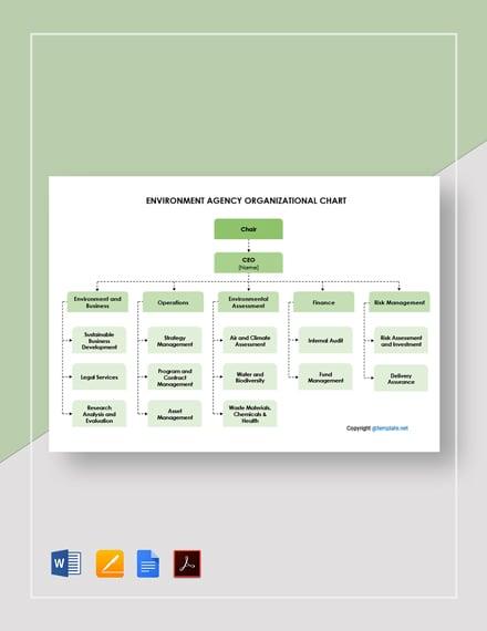 Free Environment Agency Organizational Chart Template