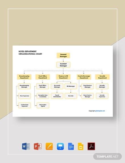 Hotel Department Organizational Chart