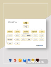 Free Hotel Department Organizational Chart Template