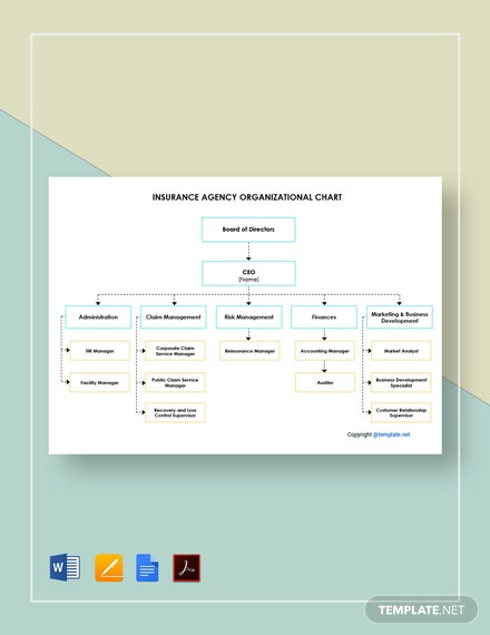 Free Simple Insurance Agency Organizational Chart Template