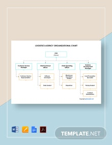 Free Sample Logistics Agency Organizational Chart Template