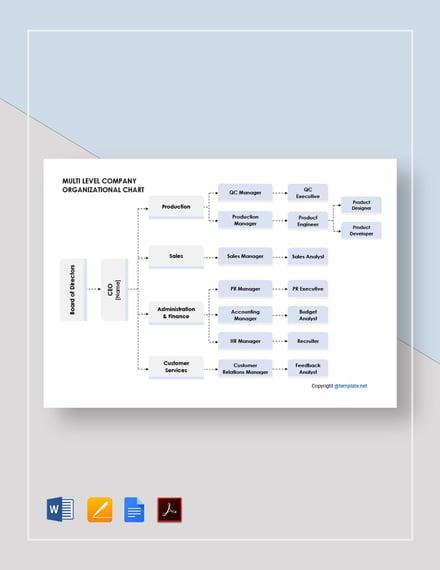Free Multi Level Company Organizational Chart Template
